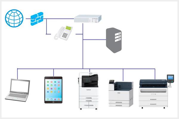 ICC システムサービス